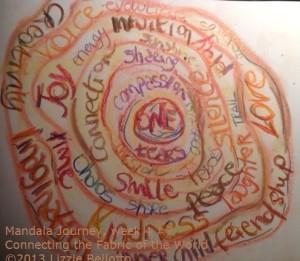 mandala fabric of teh world7wk4